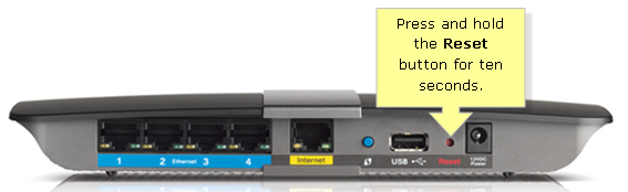 router recover password factory reset